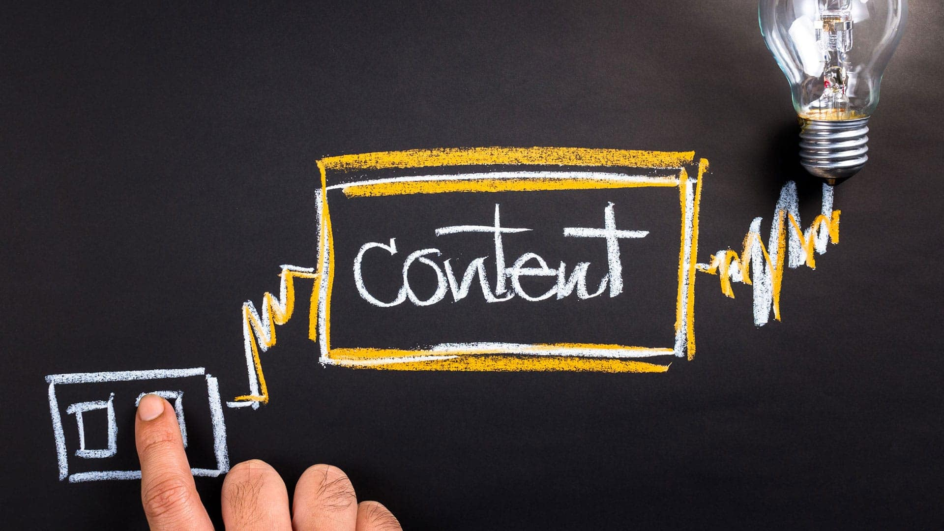 The Road to An Effective Content Marketing Strategy